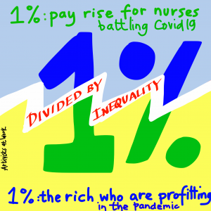 "A graphic saying ""1% pay rise for nurses battling Covid, 1% the rich who are profiting in the pandemic"
